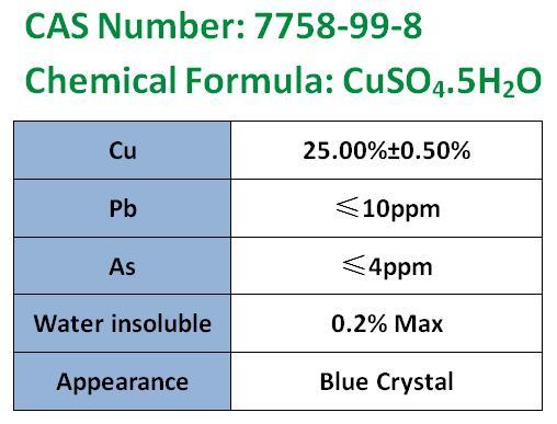 硫酸铜-1